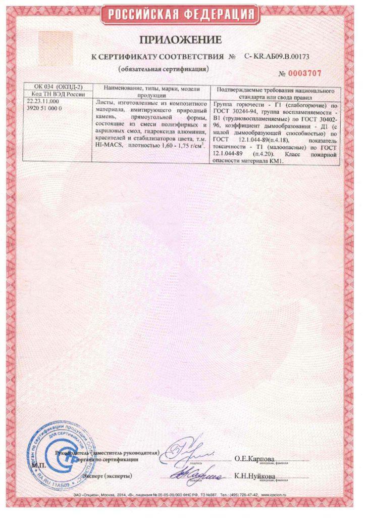 Сертификат соответствия пожарной безопасности